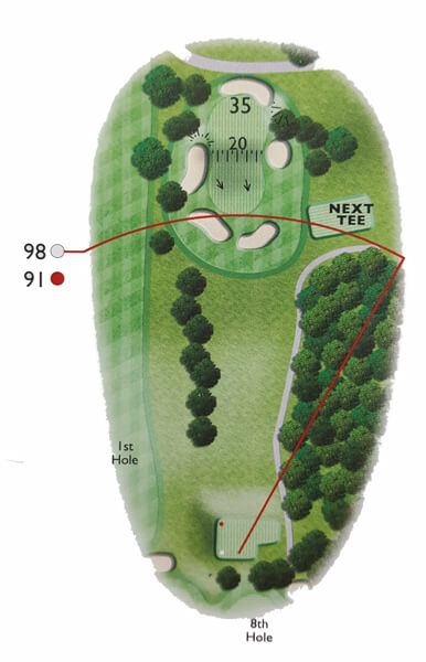 Kingsthorpe Golf Club Course Planner Hole 9